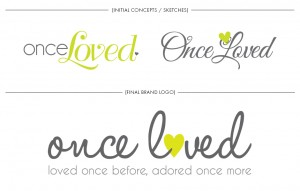 Brand Image Design by Dandyline Designs - Once Loved Bridal