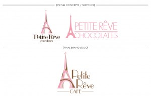 Brand Image Design by Dandyline Designs - Petite Reve Cafe