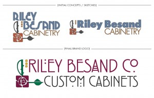 Brand Image Design by Dandyline Designs - Riley Besand