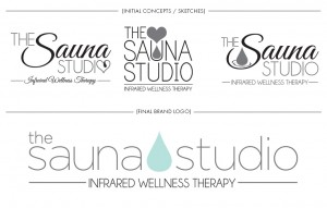 Brand Image Design by Dandyline Designs - The Sauna Studio