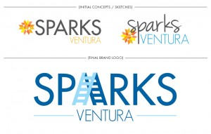 Brand Image Design by Dandyline Designs - Sparks Ventura