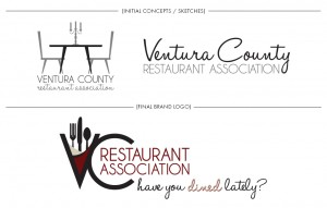 Brand Image Design by Dandyline Designs - VC Restaurant Association